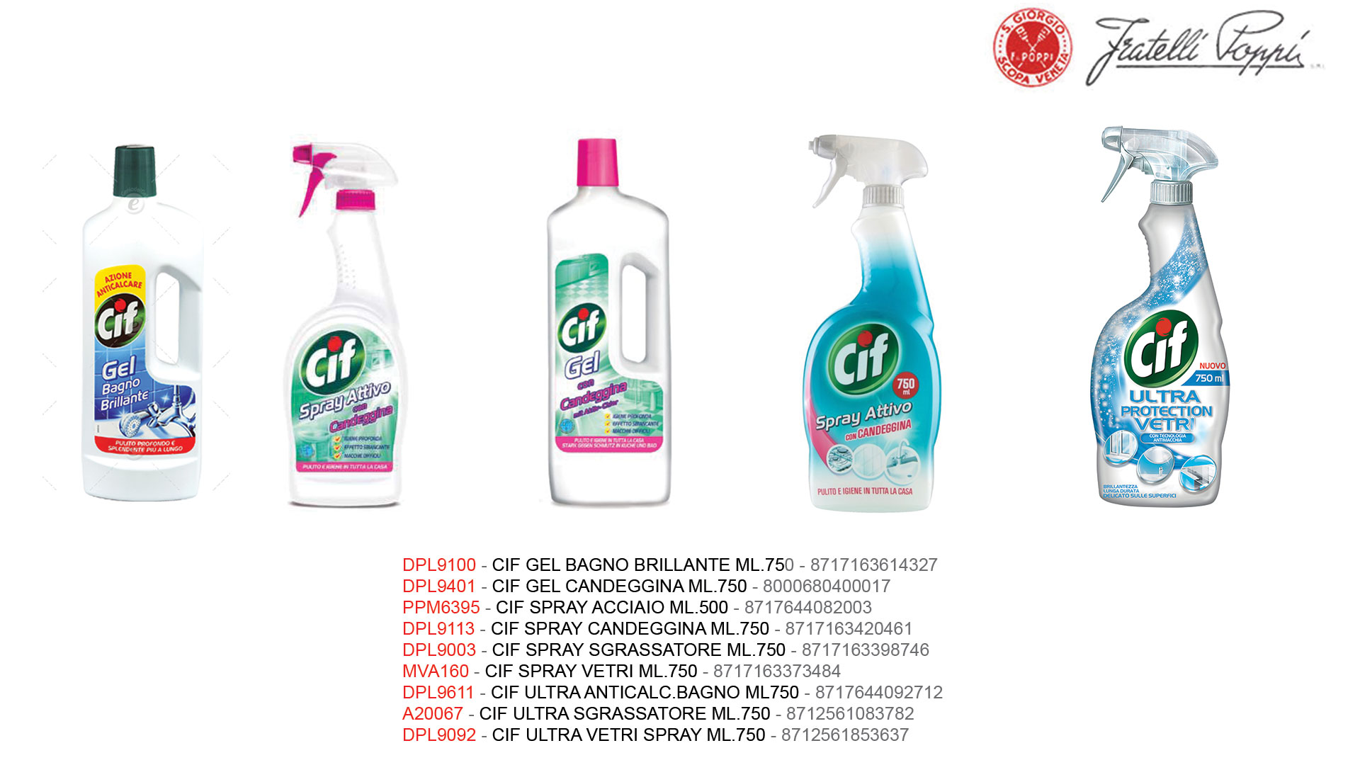 cif-spray